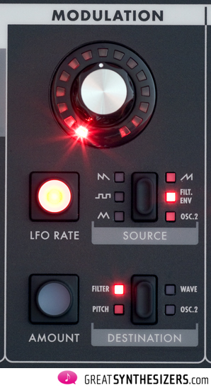 Moog Little Phatty Redback