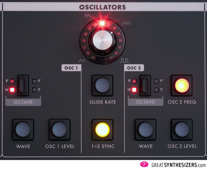 Moog Little Phatty - Oscillator