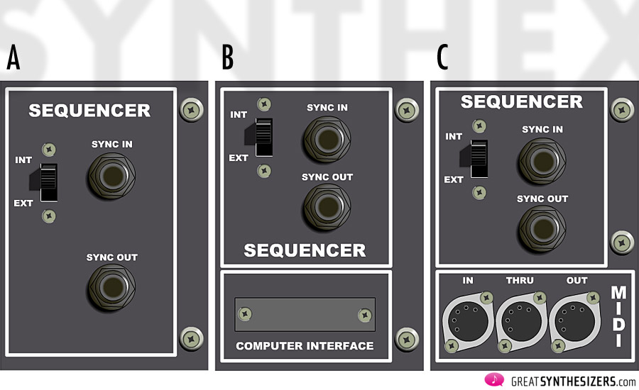 Elka Synthex interface stages