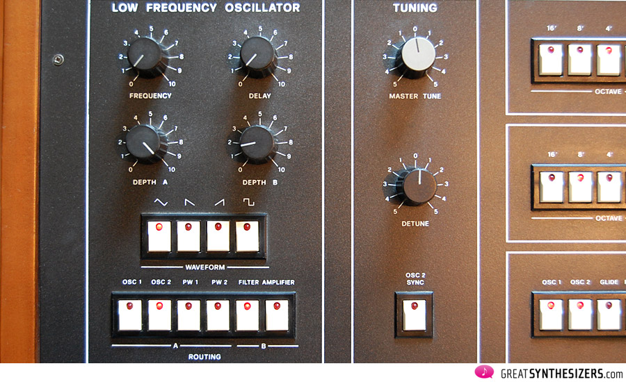 The main LFO and its routing options ...