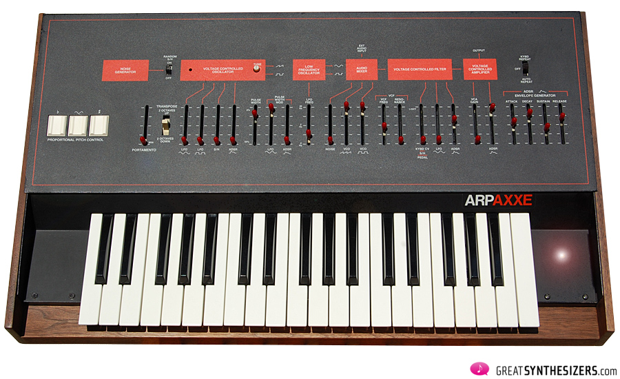 ARP Axxe with wooden chassis