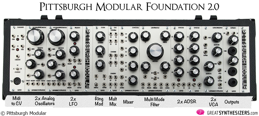 Pittsburgh Modular Foundation 2.0