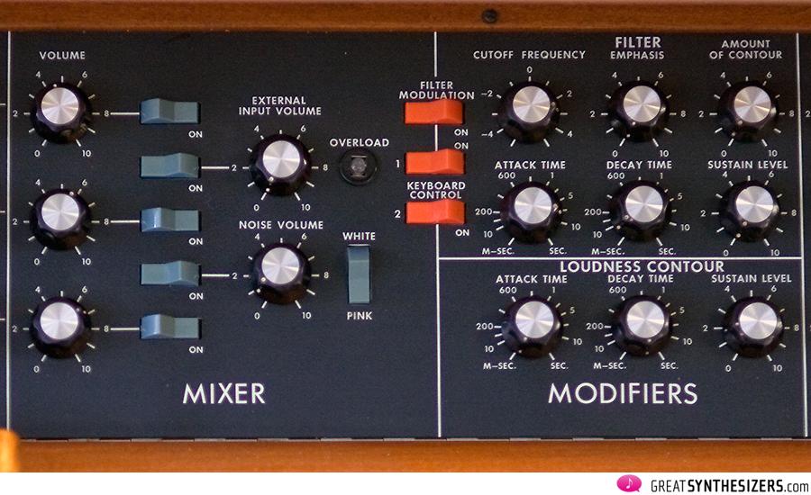 Minimoog - Das vermutlich bekannteste aller Synthesizer Filter