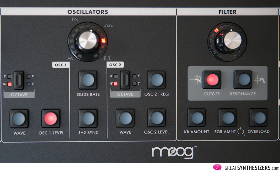 Moog Little Phatty Oszillatoren Filter