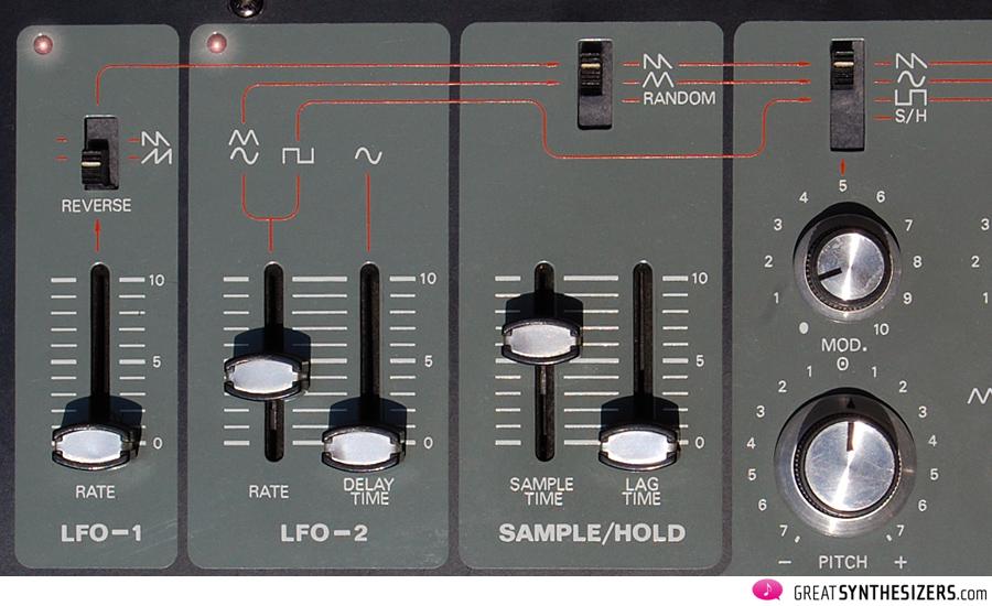 Roland-SH5-LFOs