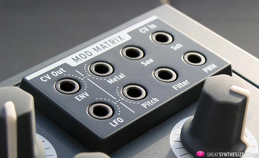 MicroBrute-CV-Panel