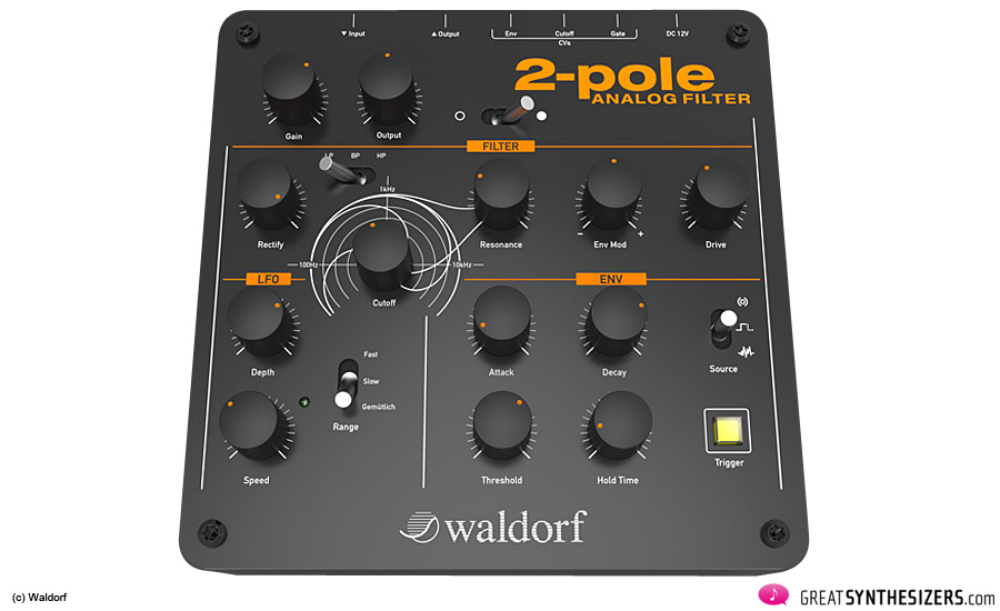 Waldorf-2Pole-CV-Filter-Front