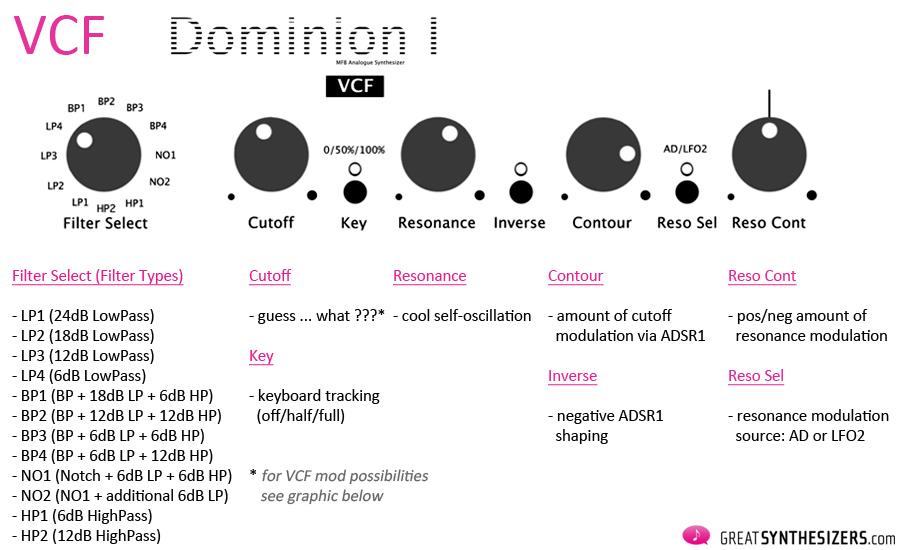 MFB-Dominion1-VCF