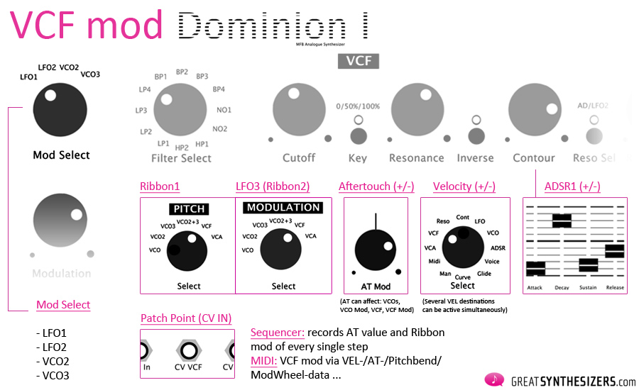 MFB-Dominion1-VCFmod