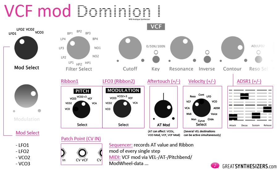 MFB-Dominion1-VCFmod