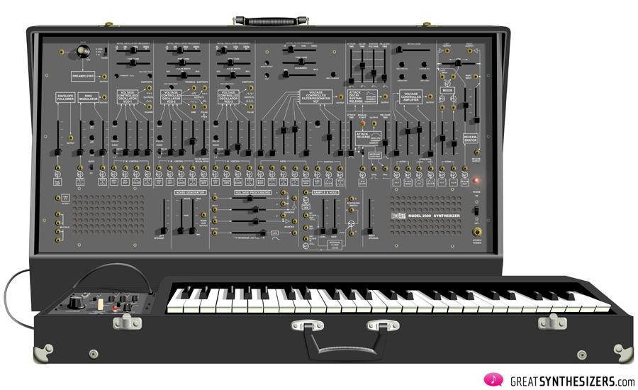 ARP2600-Tonus