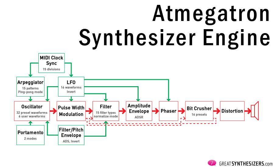 Frankfurter-Musikmesse-Synthesizer-113