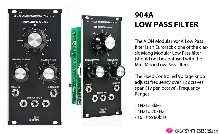 Aion-Modular-02