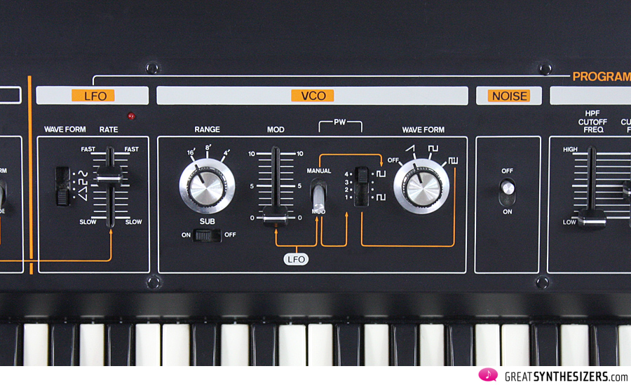 Roland Jupiter-4 – the GOLDEN oldie? – GreatSynthesizers