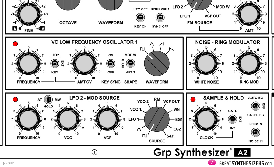 GRP-A2-Synthesizer-LFOs-SH-Noise-RM
