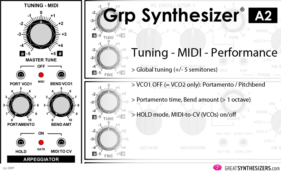 GRP-A2-Synthesizer-Tuning-MIDI-Perf