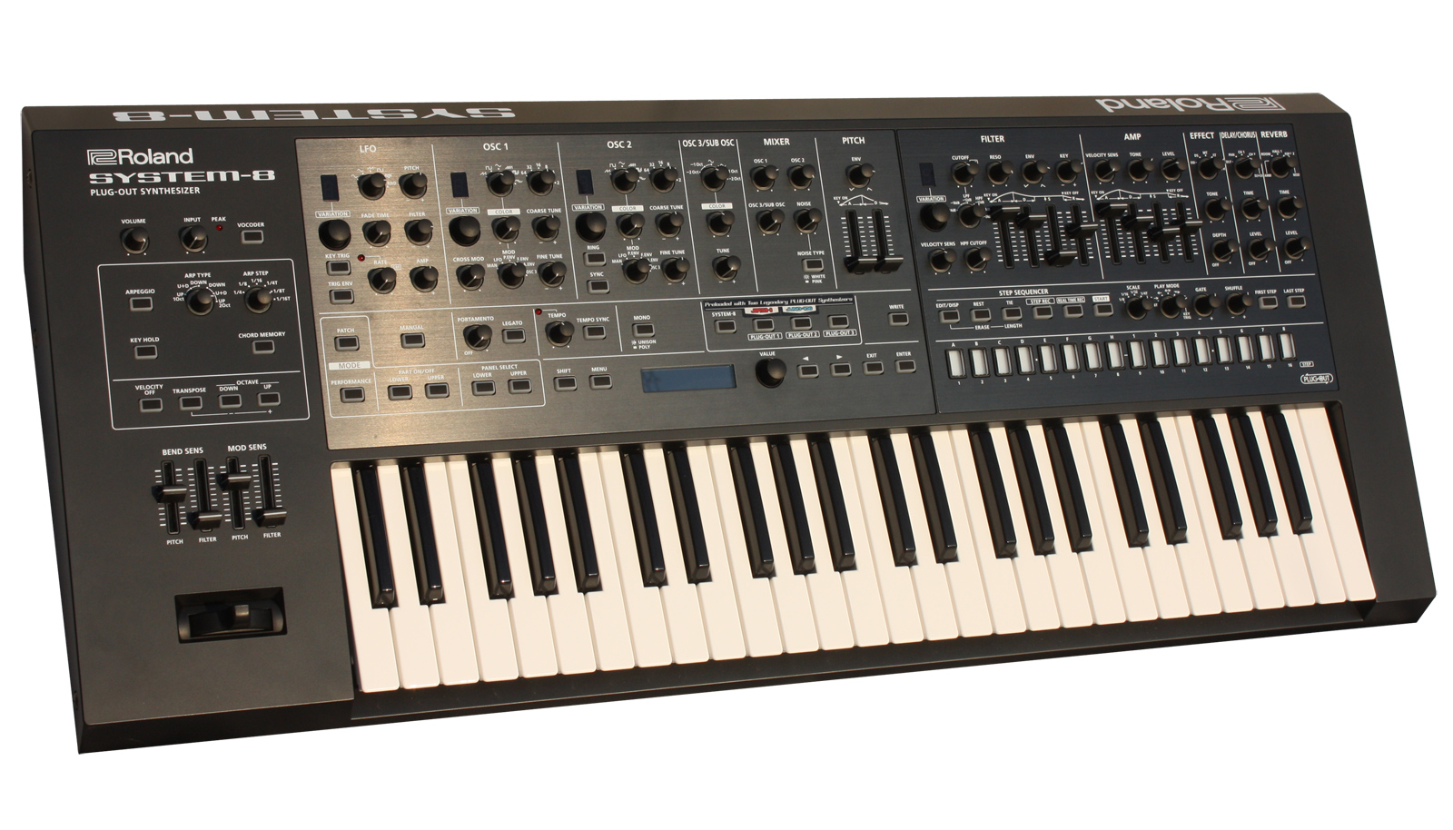 Roland-System8-FrontView
