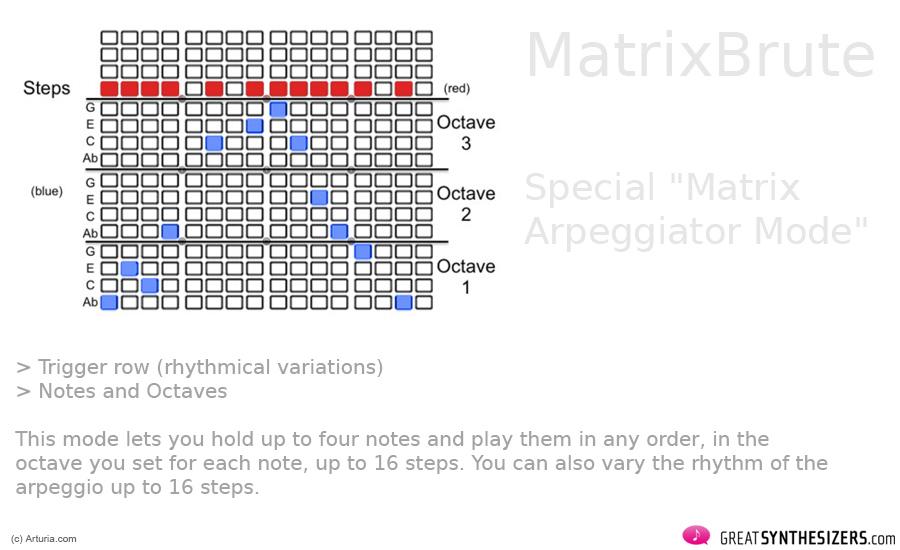 Arturia-MatrixBrute-17