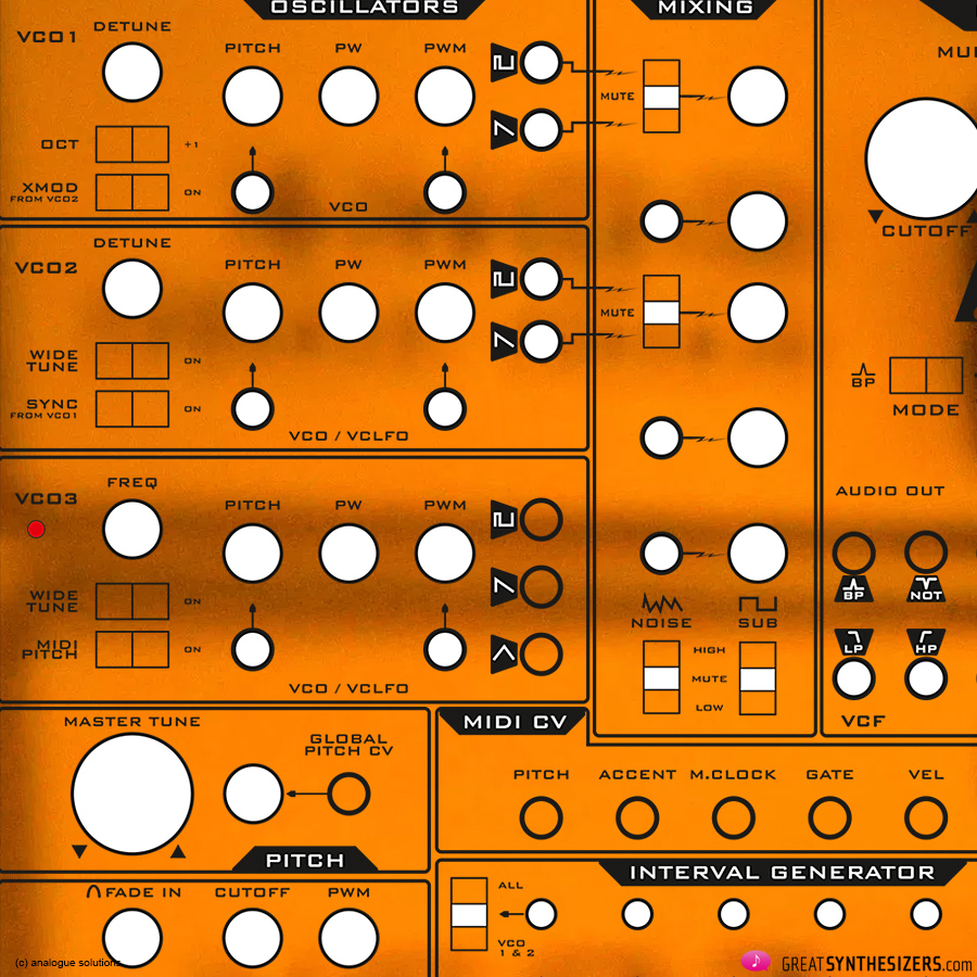 Analogue-Solutions-Fusebox-04
