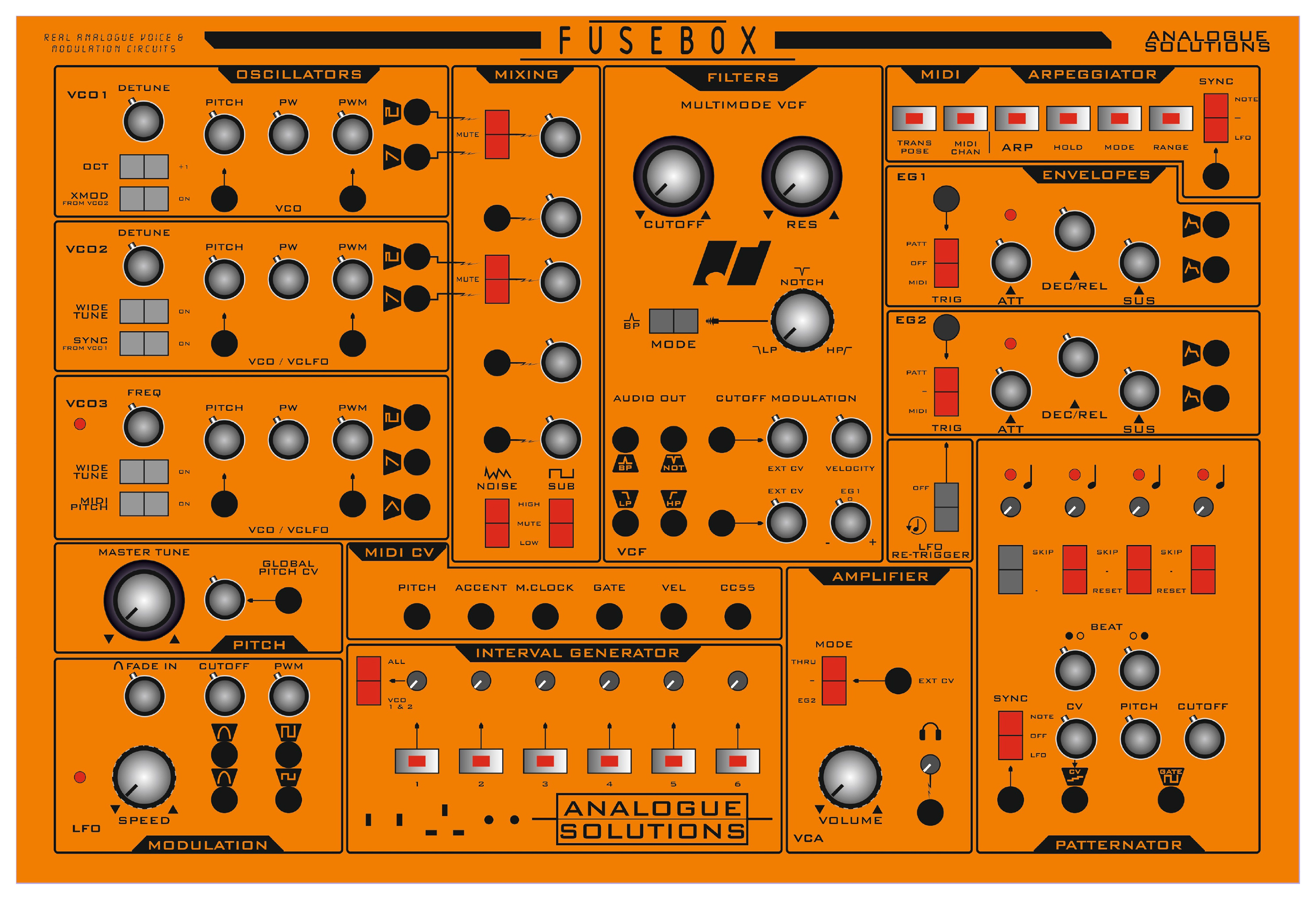 Fusebox A 3 Vco Synth By Analogue Solutions Greatsynthesizers Audio Fuse Box Open Download Panel Graphic