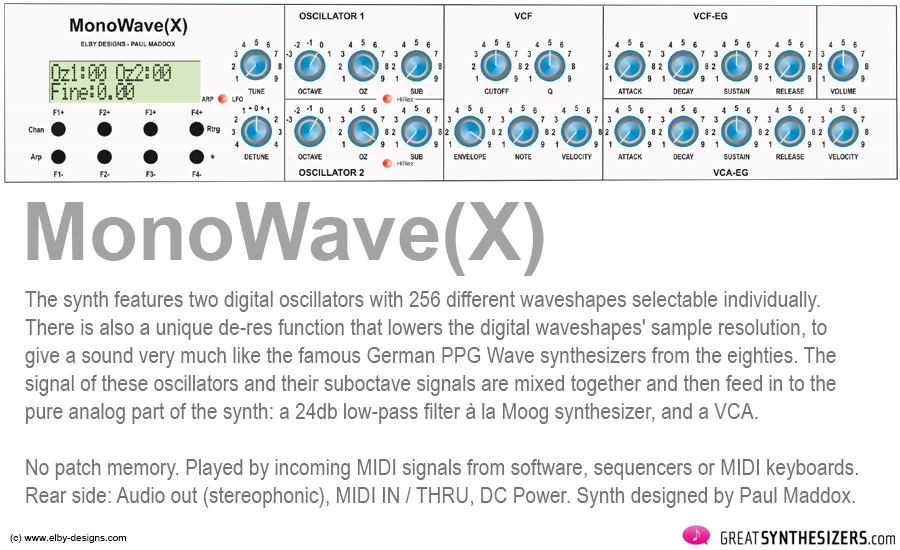 Paul Maddox MonoWave Synthesizer