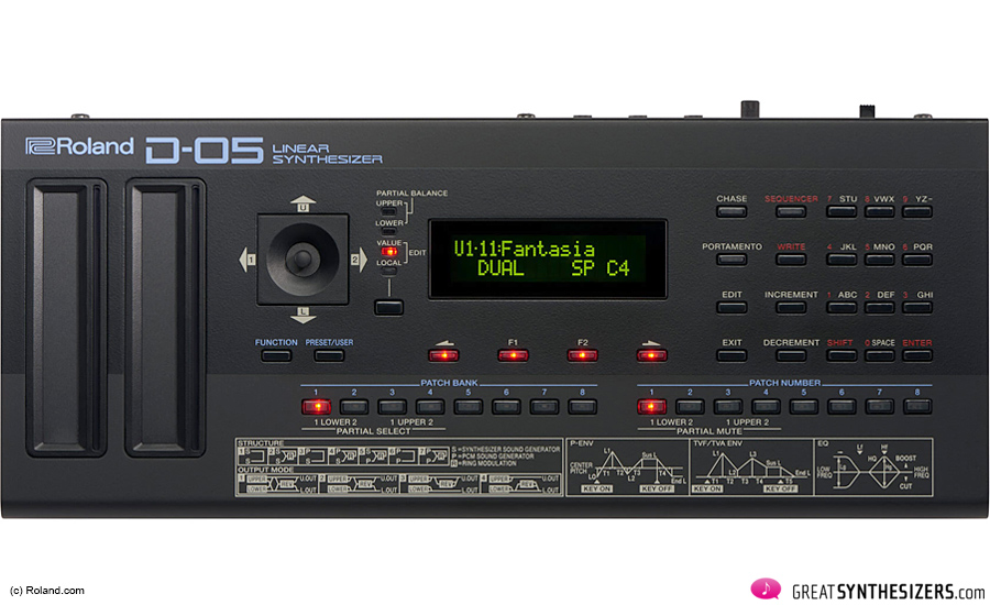 Roland-D05-Boutique-Synthesizer