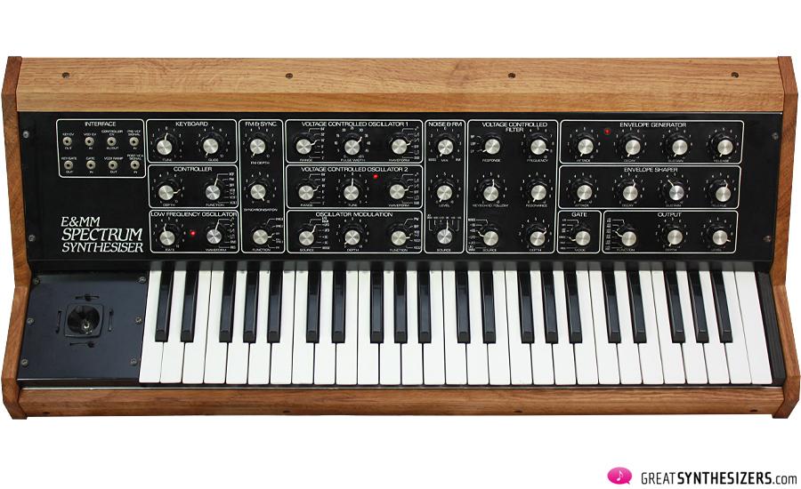 EMM-Spectrum-01