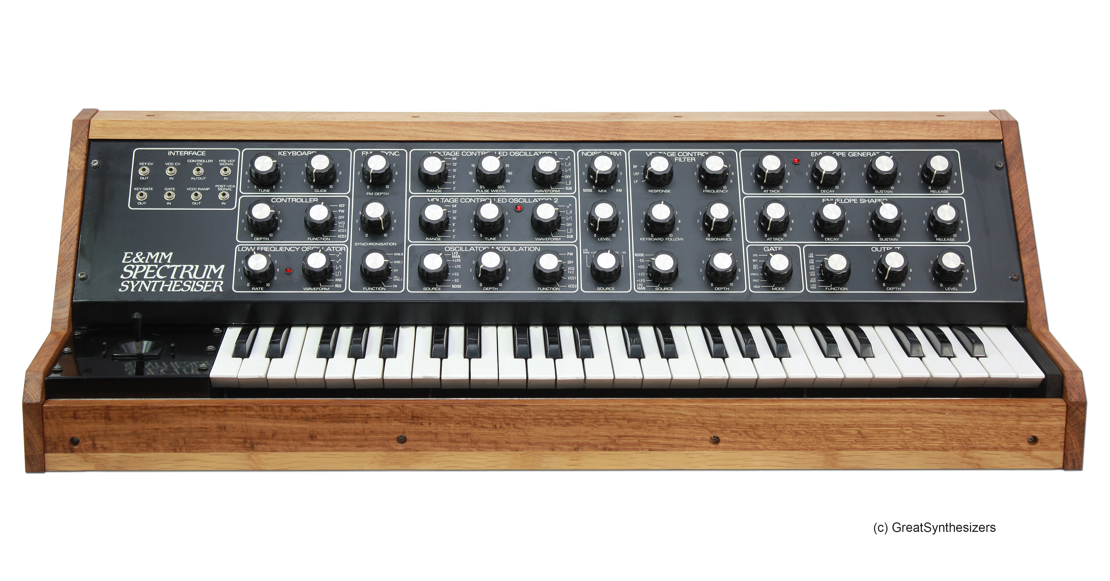 E&MM: The Spectrum Synthesiser – GreatSynthesizers