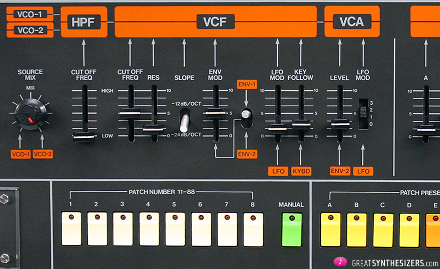Roland Jupiter-8 – the grand master of synth-pop – GreatSynthesizers