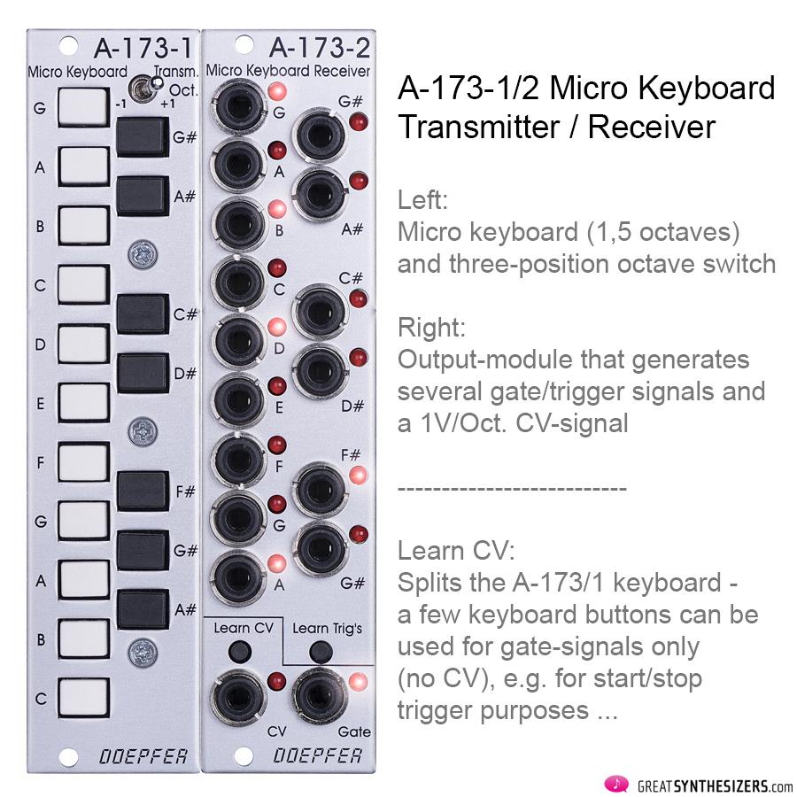 Doepfer-A173-MicroKeyboard-01