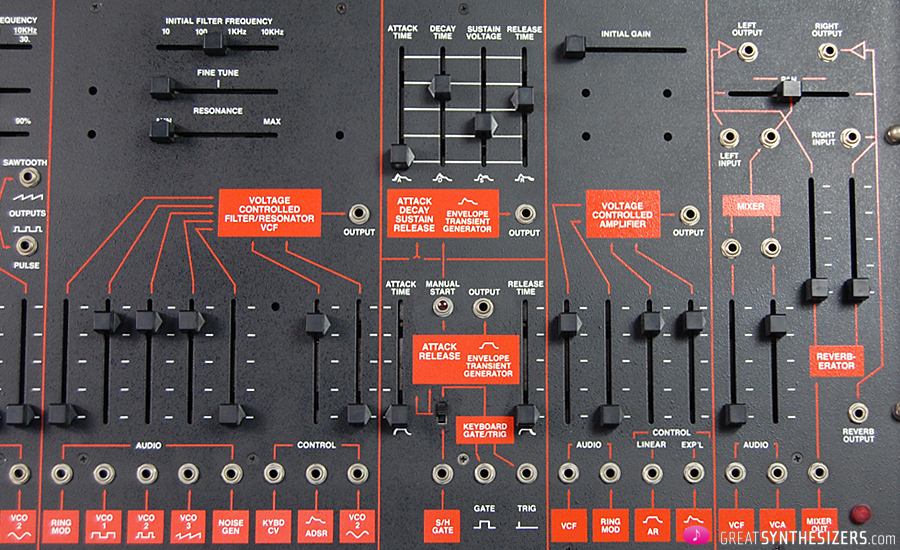 ARP2600-VCF-compartment