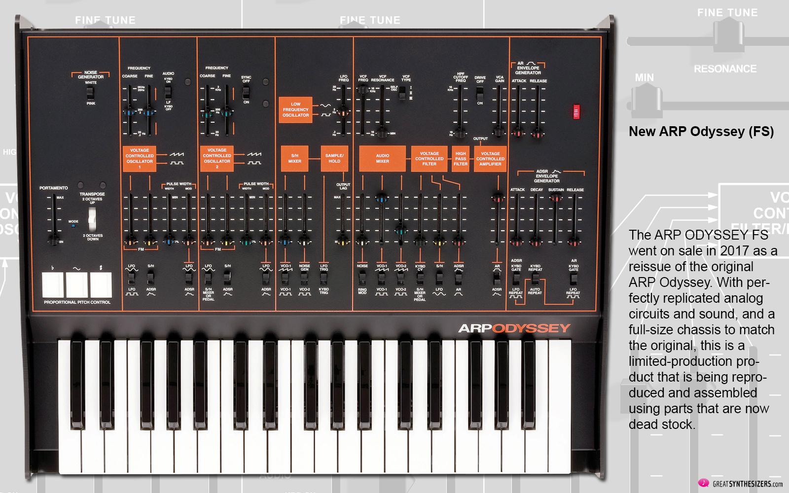 ARP 2600 Synthesizer / Korg Odyssey FS