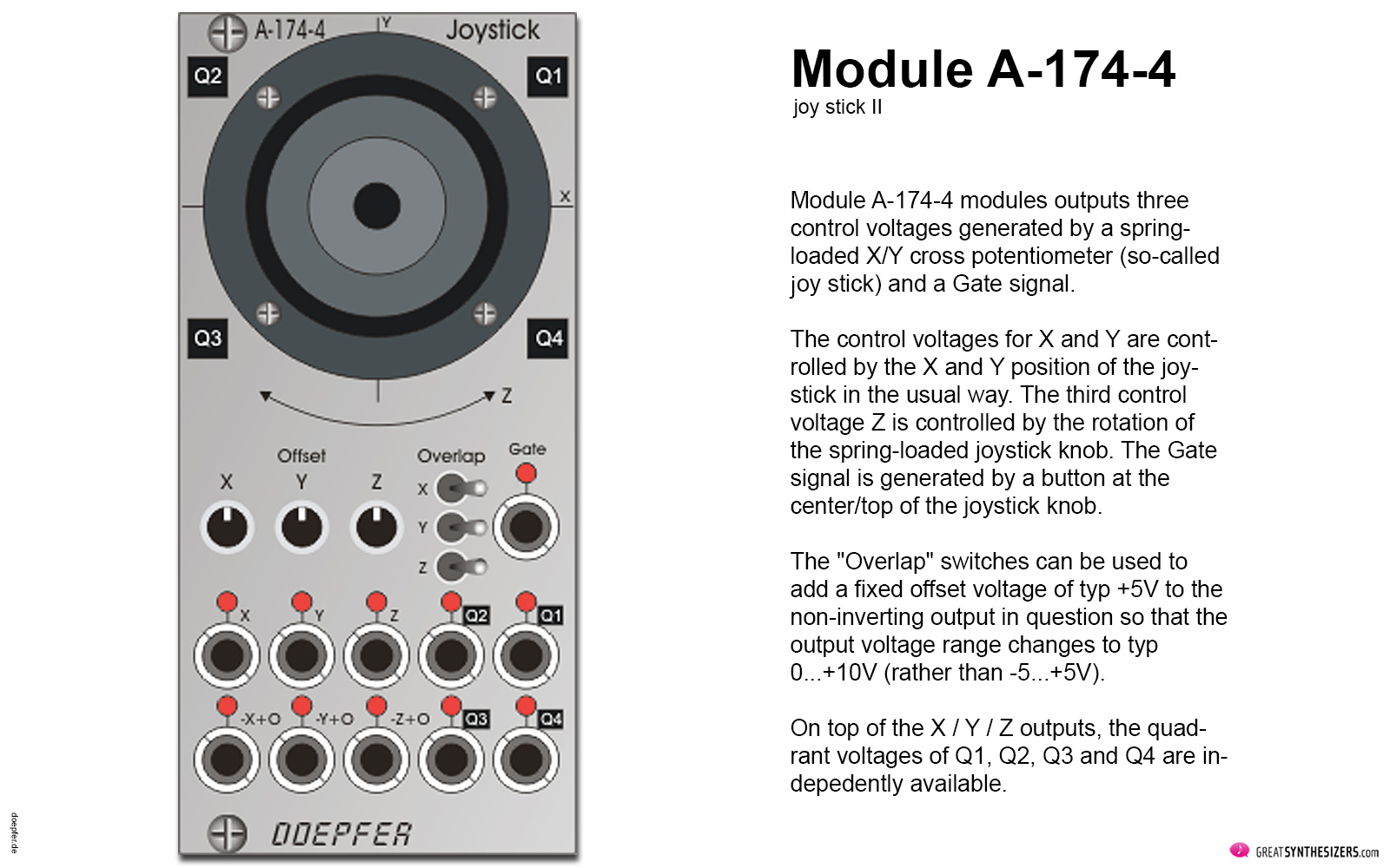 Doepfer, A-100, Module 2020, A-174-4, Joystick II, X Y Z