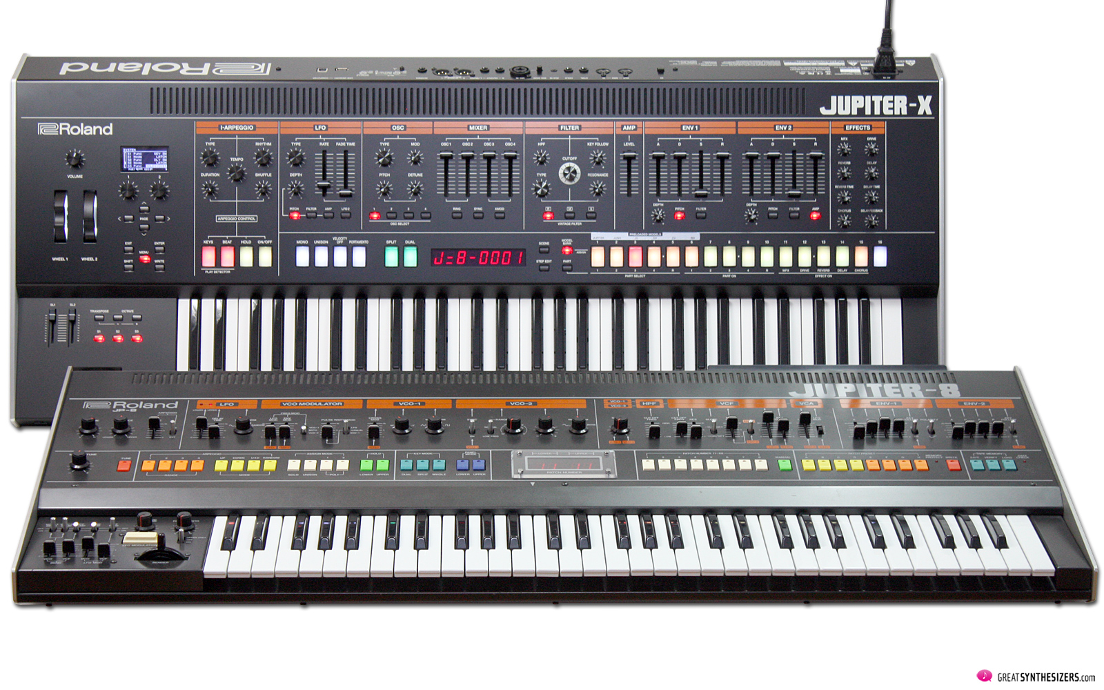 Roland Jupiter-X Synthesizer - Roland Jupiter-8 Synthesizer